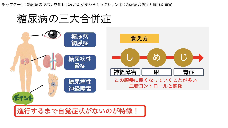【糖尿病患者のケア】