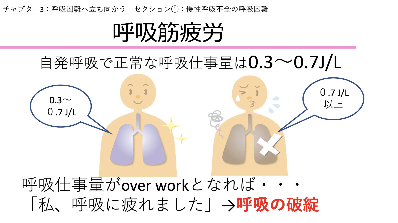 【全9回】呼吸不全患者のケア