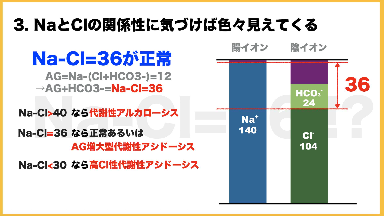 【全11回】血液データの読み方