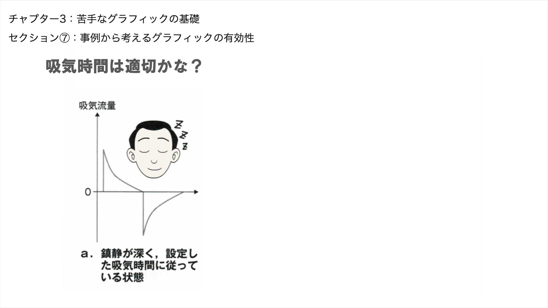 【全12回】人工呼吸器なんて怖くない!